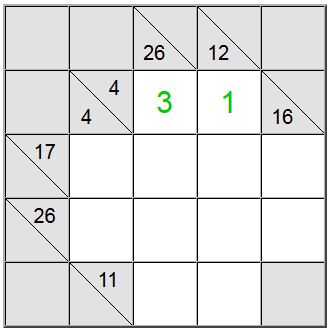 graphic about Kakuro Puzzles Printable called How in direction of Remedy Kakuro Puzzles